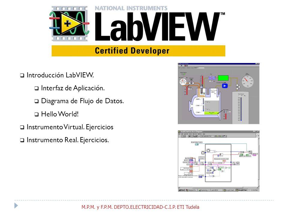 Introducción LabVIEW.Interfaz de Aplicación. Diagrama de Flujo de Datos.