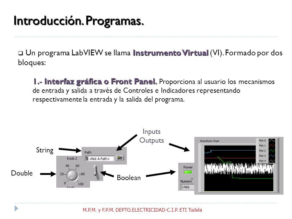 Introducción.Programas. Instrumento Virtual Un programa LabVIEW se llama Instrumento Virtual (VI).