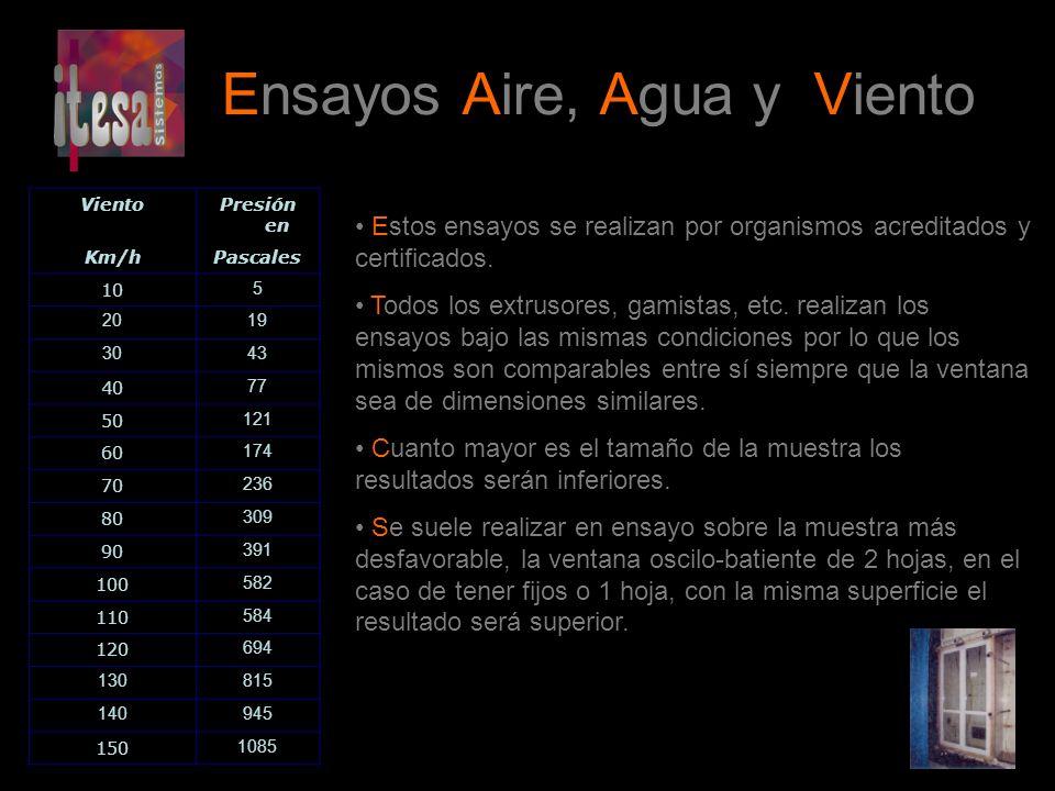 Ensayos Aire, Agua y Viento VientoPresión en Km/hPascales 10 5 2019 3043 40 77 50 121 60 174 70 236 80 309 90 391 100 582 110 584 120 694 130815 14094