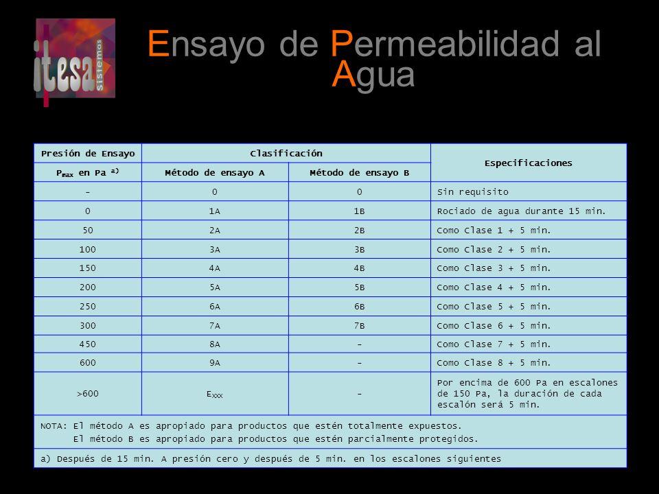Ensayo de Permeabilidad al Agua Presión de EnsayoClasificación Especificaciones P max en Pa a) Método de ensayo AMétodo de ensayo B -00Sin requisito 0