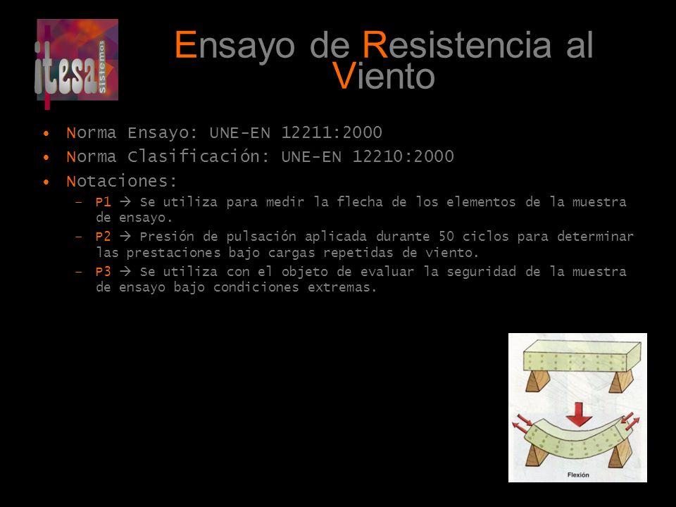 Ensayo de Resistencia al Viento ClaseP1P2 a) P3 0No ensayada 1400200600 28004001200 3 6001800 416008002400 520006B10003000 E xxx b) xxx a) Esta presión se debe repetir 50 veces b) Una muestra ensayada con una carga de viento superior a la Clase 5 se clasifica como Exxx, donde xxx es la presión de ensayo actual de P1.