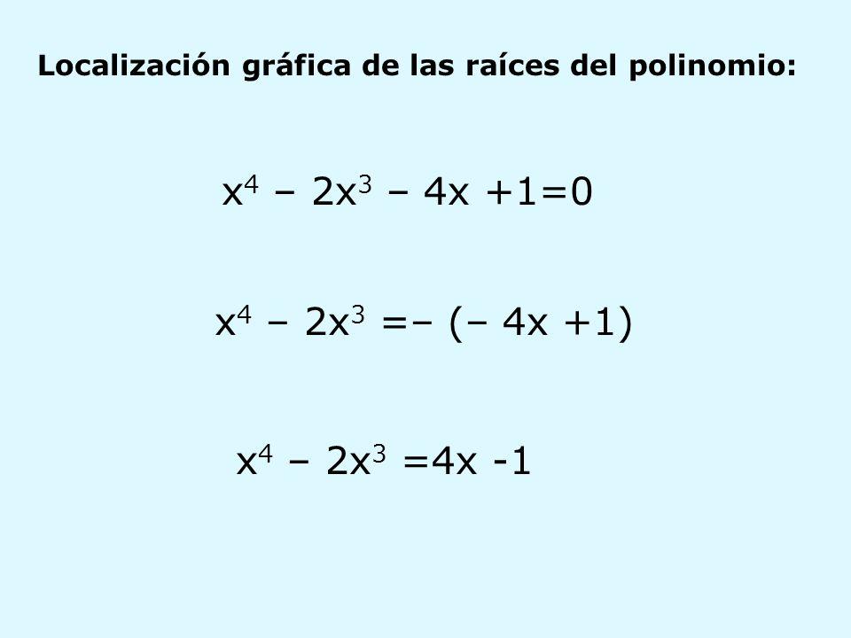 x 4 – 2x 3 – 4x +1=0 x 4 – 2x 3 =– (– 4x +1) x 4 – 2x 3 =4x -1 Localización gráfica de las raíces del polinomio: