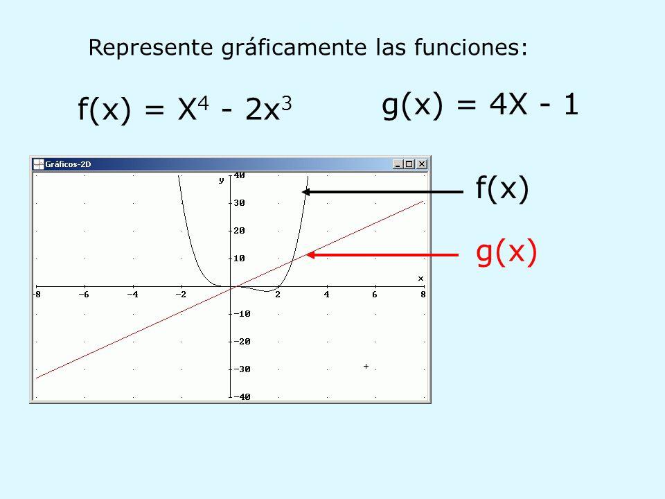 f(x) = X 4 - 2x 3 g(x) = 4X - 1 Represente gráficamente las funciones: f(x) g(x)