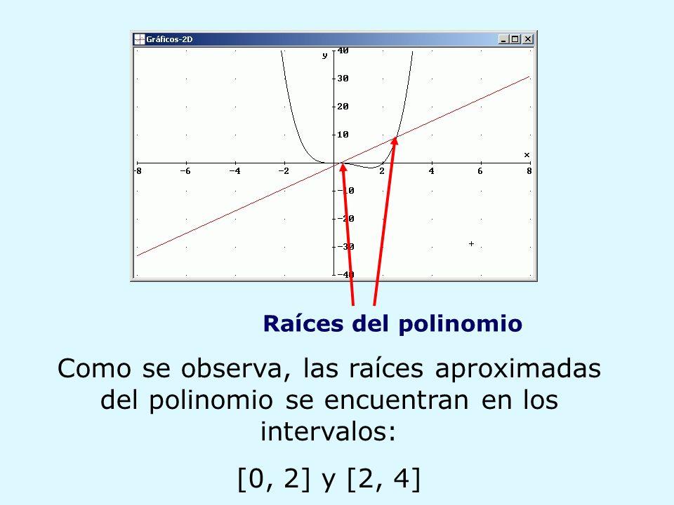 Raíces del polinomio Como se observa, las raíces aproximadas del polinomio se encuentran en los intervalos: [0, 2] y [2, 4]
