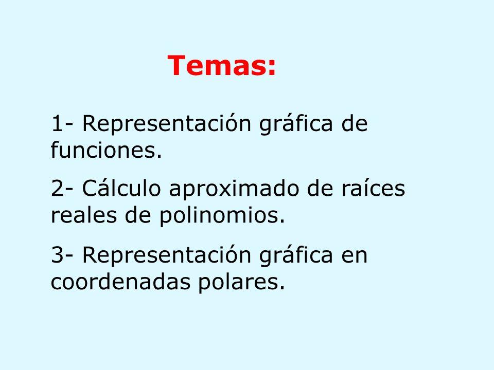 Temas: 1- Representación gráfica de funciones. 2- Cálculo aproximado de raíces reales de polinomios. 3- Representación gráfica en coordenadas polares.