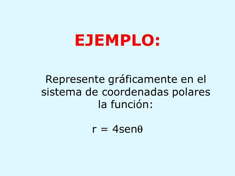 EJEMPLO: Represente gráficamente en el sistema de coordenadas polares la función: r = 4sen