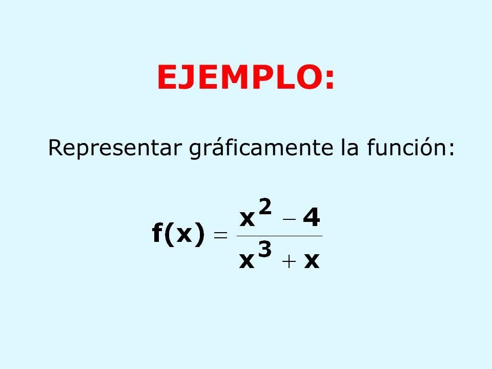 EJEMPLO: Representar gráficamente la función: