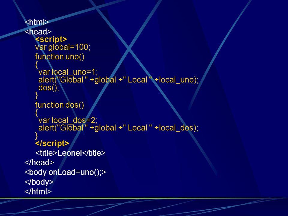 var global=100; function uno() { var local_uno=1; alert(