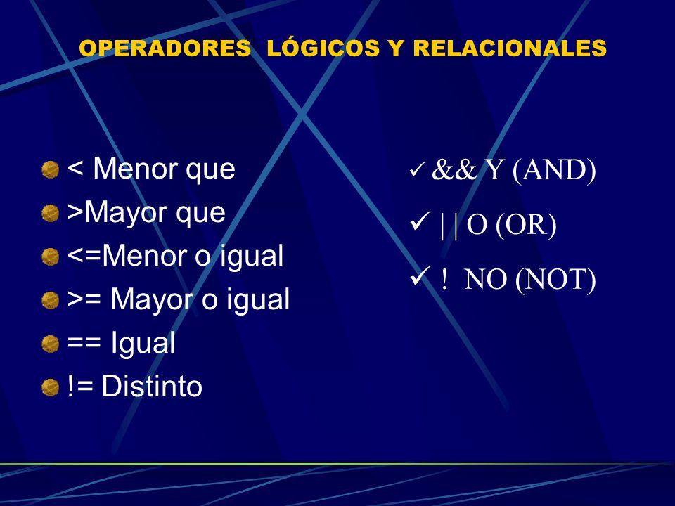 OPERADORES LÓGICOS Y RELACIONALES < Menor que >Mayor que <=Menor o igual >= Mayor o igual == Igual != Distinto && Y (AND) | | O (OR) ! NO (NOT)