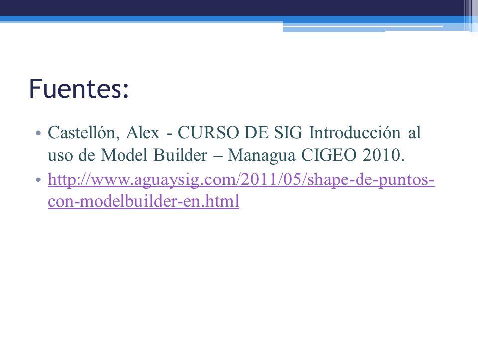Fuentes: Castellón, Alex - CURSO DE SIG Introducción al uso de Model Builder – Managua CIGEO 2010. http://www.aguaysig.com/2011/05/shape-de-puntos- co