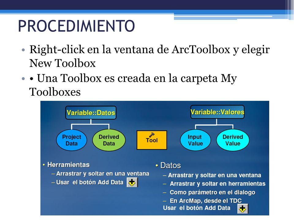 PROCEDIMIENTO Right-click en la ventana de ArcToolbox y elegir New Toolbox Una Toolbox es creada en la carpeta My Toolboxes