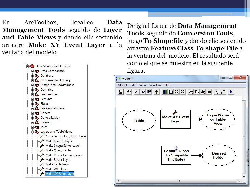 En ArcToolbox, localice Data Management Tools seguido de Layer and Table Views y dando clic sostenido arrastre Make XY Event Layer a la ventana del mo