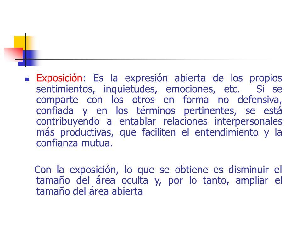 Exposición: Es la expresión abierta de los propios sentimientos, inquietudes, emociones, etc.