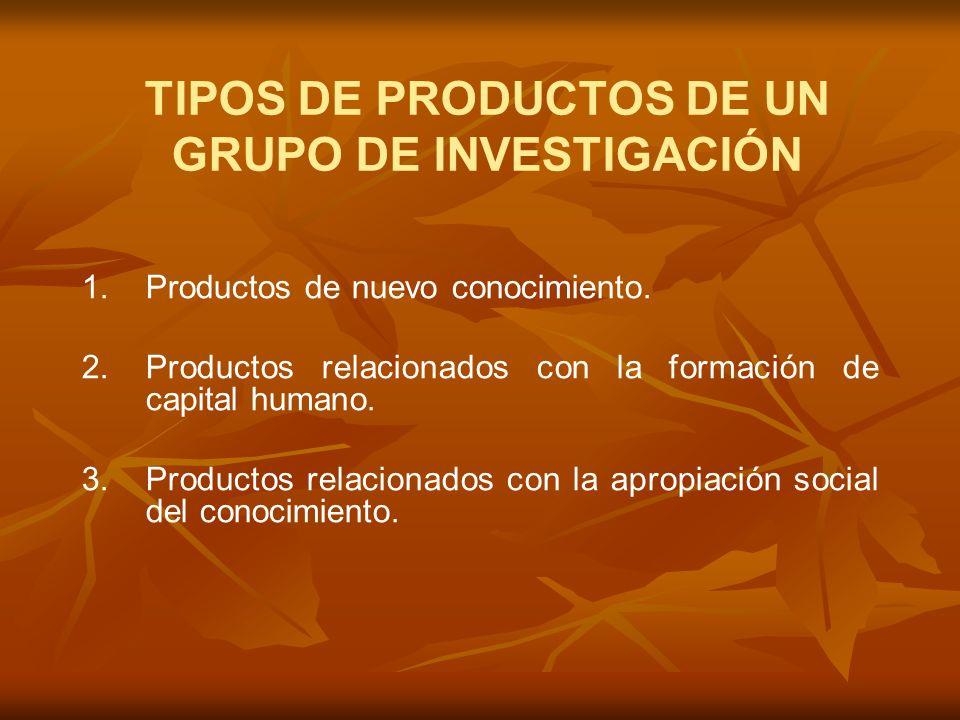 TIPOS DE PRODUCTOS DE UN GRUPO DE INVESTIGACIÓN 1.Productos de nuevo conocimiento.