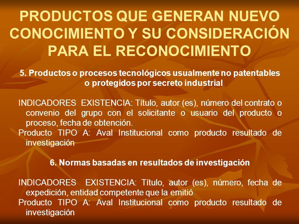 5. Productos o procesos tecnológicos usualmente no patentables o protegidos por secreto industrial INDICADORES EXISTENCIA: Título, autor (es), número