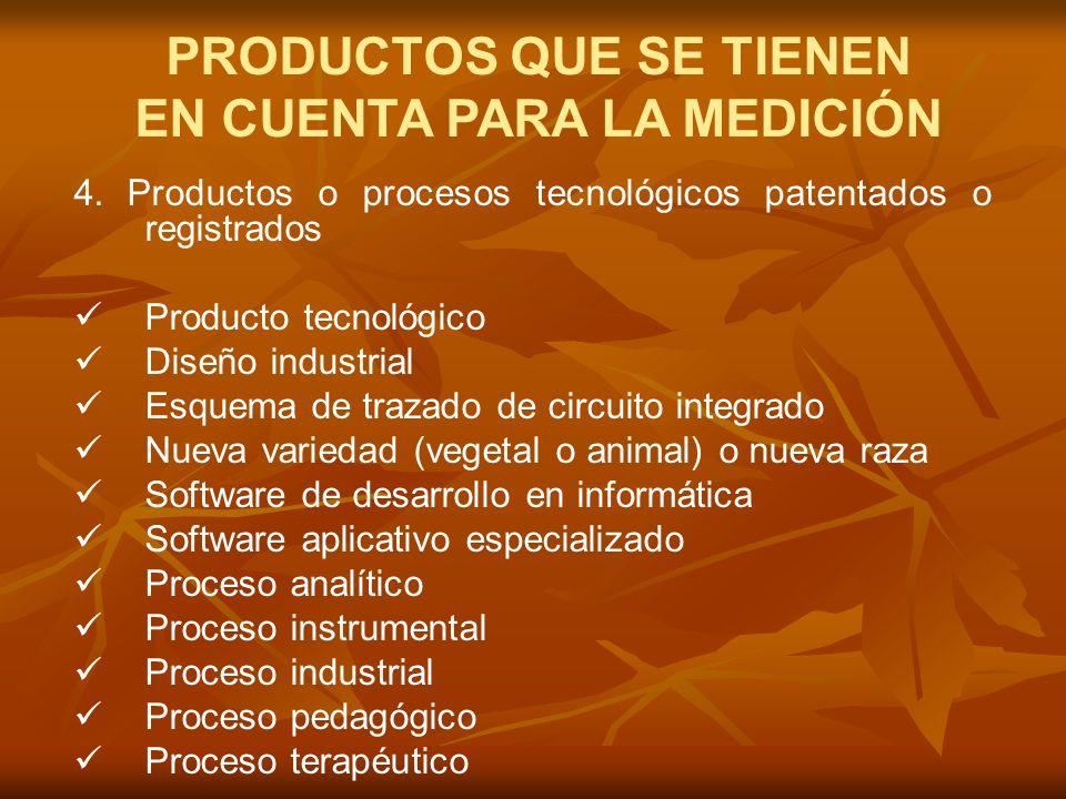 4. Productos o procesos tecnológicos patentados o registrados Producto tecnológico Diseño industrial Esquema de trazado de circuito integrado Nueva va
