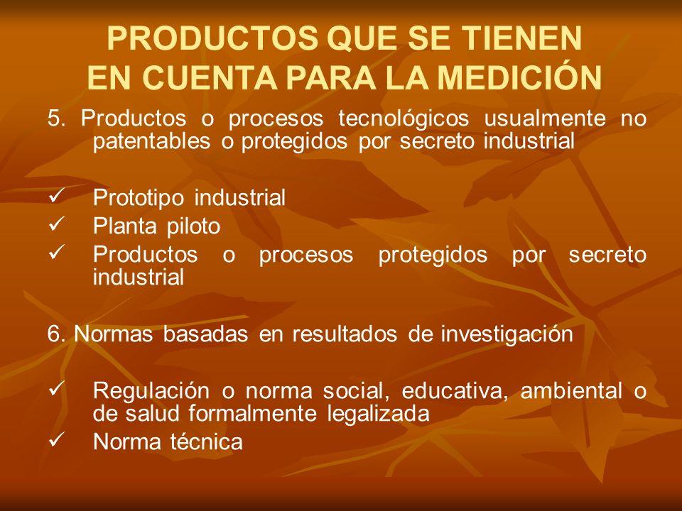 5. Productos o procesos tecnológicos usualmente no patentables o protegidos por secreto industrial Prototipo industrial Planta piloto Productos o proc
