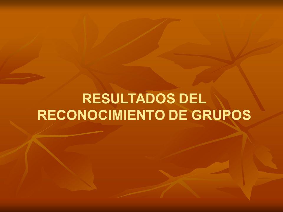 RESULTADOS DEL RECONOCIMIENTO DE GRUPOS