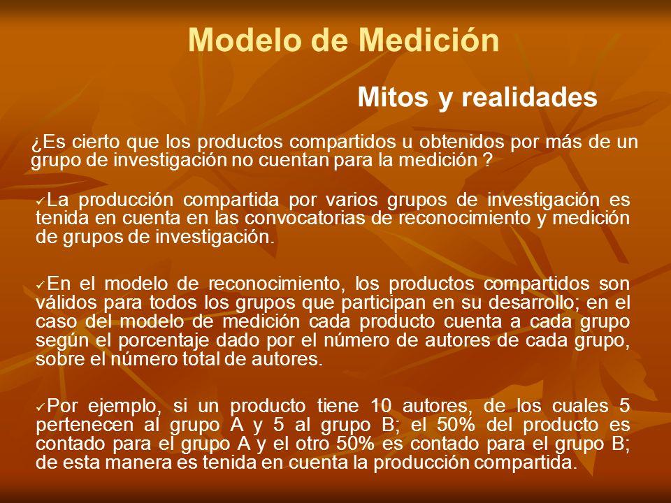Modelo de Medición ¿Es cierto que los productos compartidos u obtenidos por más de un grupo de investigación no cuentan para la medición .