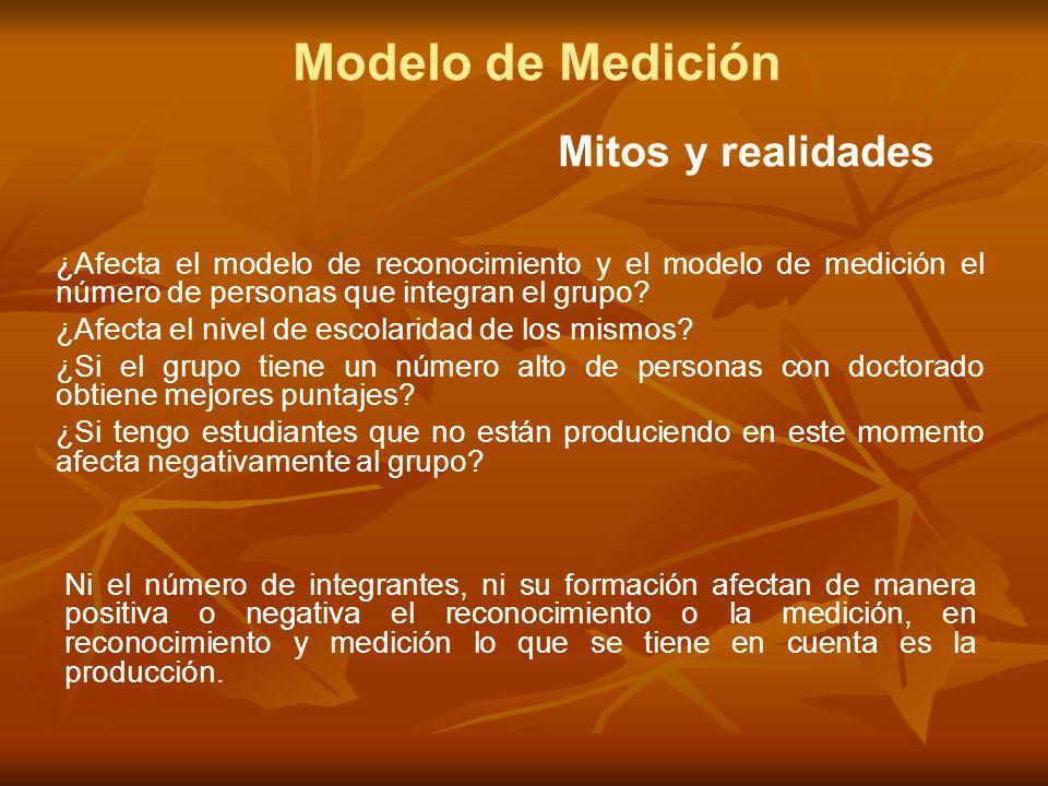 ¿Afecta el modelo de reconocimiento y el modelo de medición el número de personas que integran el grupo.