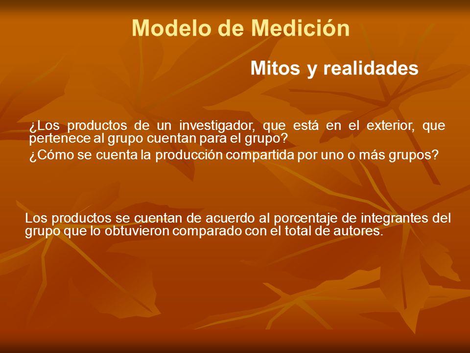 ¿Los productos de un investigador, que está en el exterior, que pertenece al grupo cuentan para el grupo.