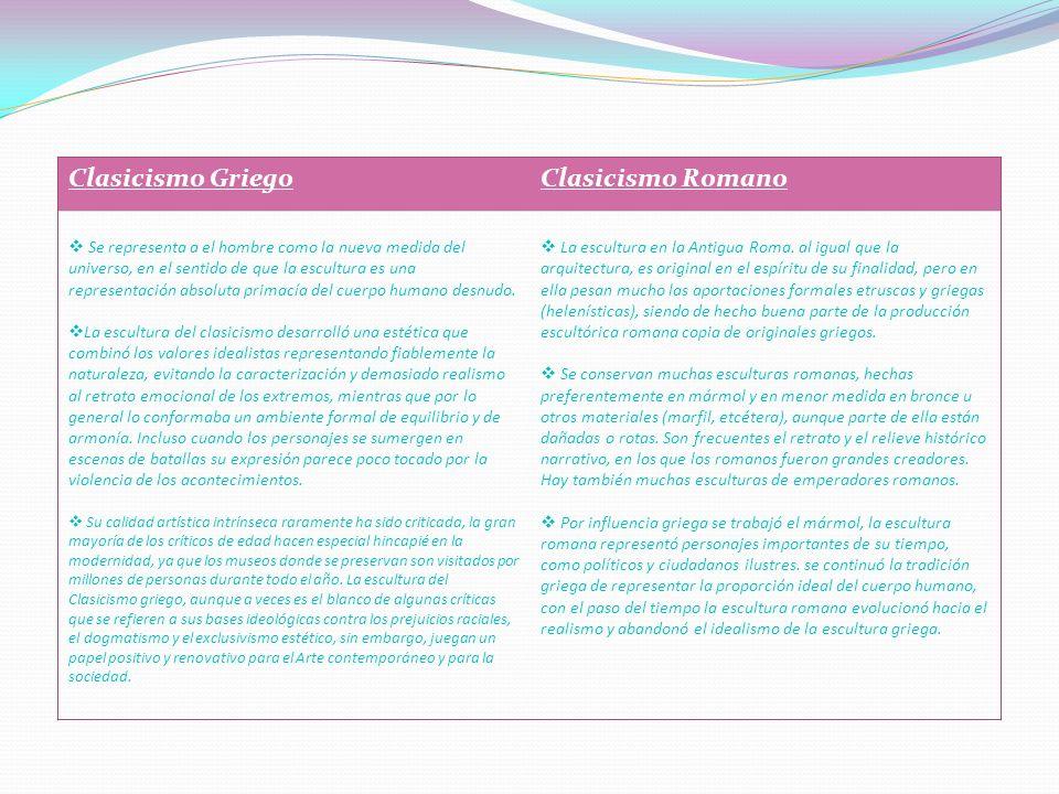 .. Clasicismo GriegoClasicismo Romano Se representa a el hombre como la nueva medida del universo, en el sentido de que la escultura es una representa