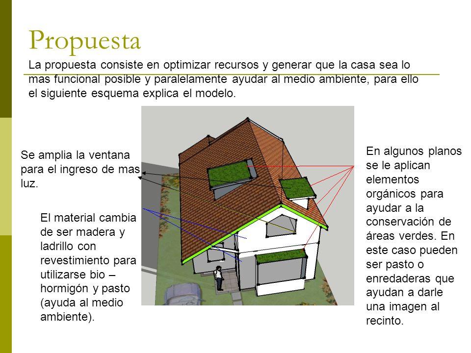 Propuesta La propuesta consiste en optimizar recursos y generar que la casa sea lo mas funcional posible y paralelamente ayudar al medio ambiente, para ello el siguiente esquema explica el modelo.