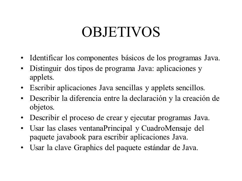 OBJETIVOS Identificar los componentes básicos de los programas Java. Distinguir dos tipos de programa Java: aplicaciones y applets. Escribir aplicacio
