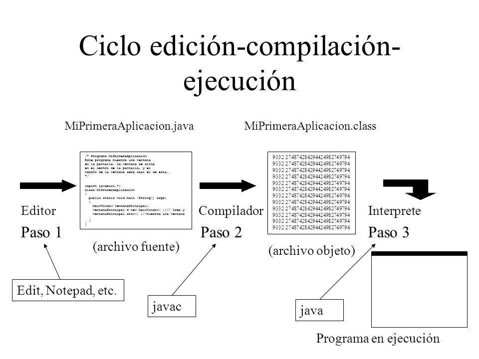 Ciclo edición-compilación- ejecución MiPrimeraAplicacion.javaMiPrimeraAplicacion.class /* Programa MiPrimeraAplicacion Este programa muestra una venta