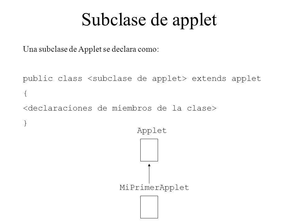 Subclase de applet Una subclase de Applet se declara como: public class extends applet { } Applet MiPrimerApplet