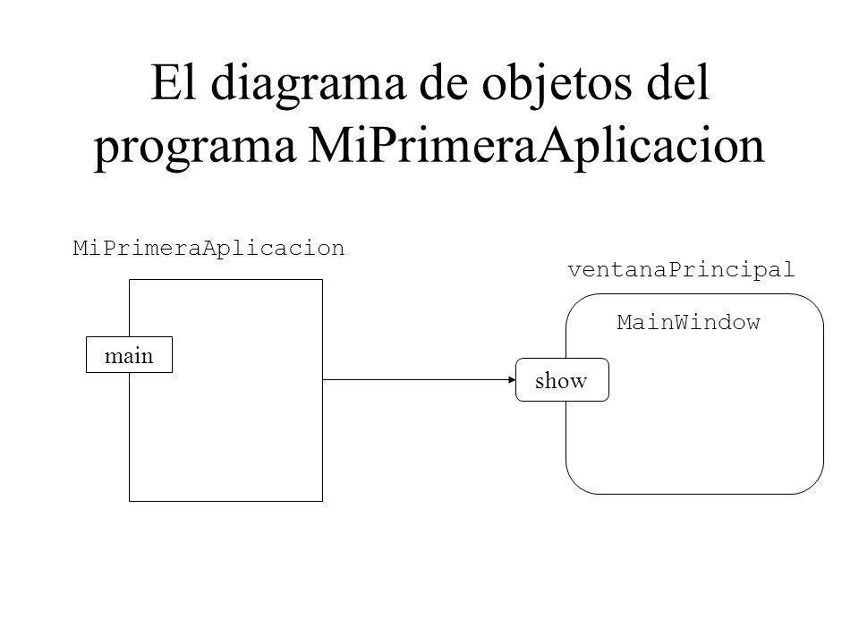 El diagrama de objetos del programa MiPrimeraAplicacion MiPrimeraAplicacion main ventanaPrincipal MainWindow show