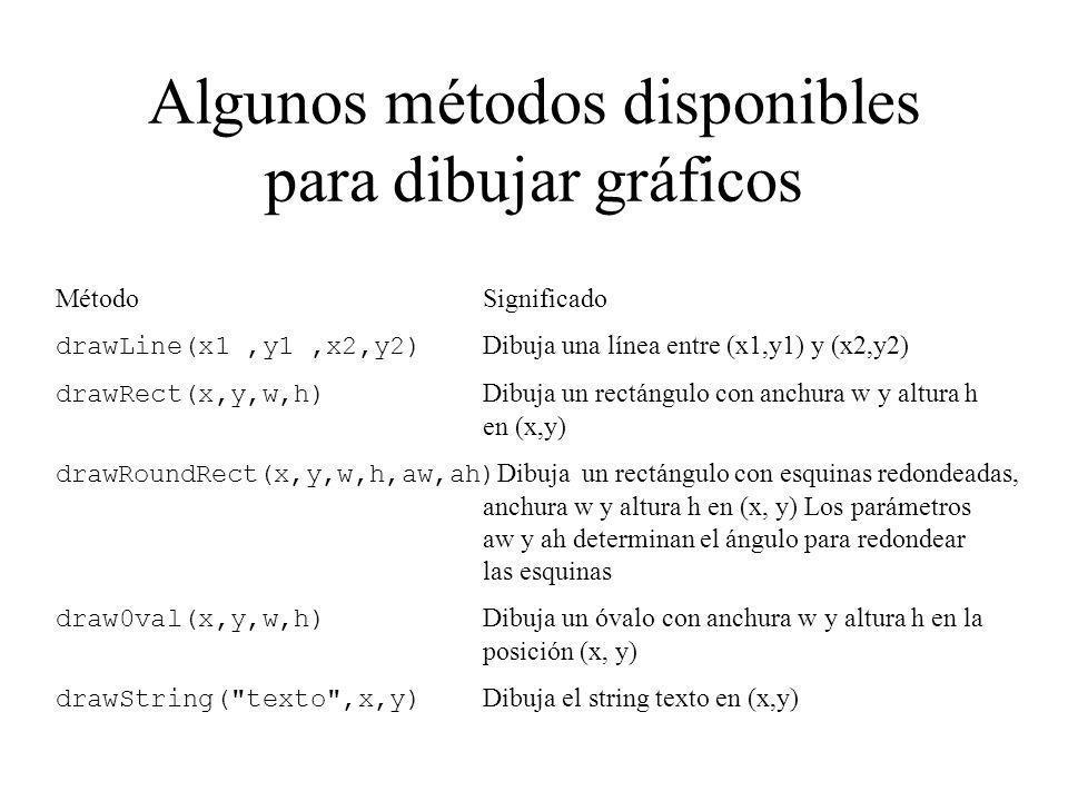 Algunos métodos disponibles para dibujar gráficos MétodoSignificado drawLine(x1,y1,x2,y2) Dibuja una línea entre (x1,y1) y (x2,y2) drawRect(x,y,w,h) D