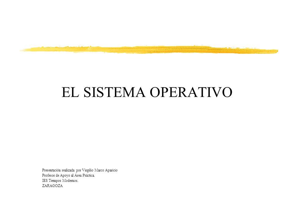 EL SISTEMA OPERATIVO Presentación realizada por Virgilio Marco Aparicio Profesor de Apoyo al Área Práctica. IES Tiempos Modernos. ZARAGOZA