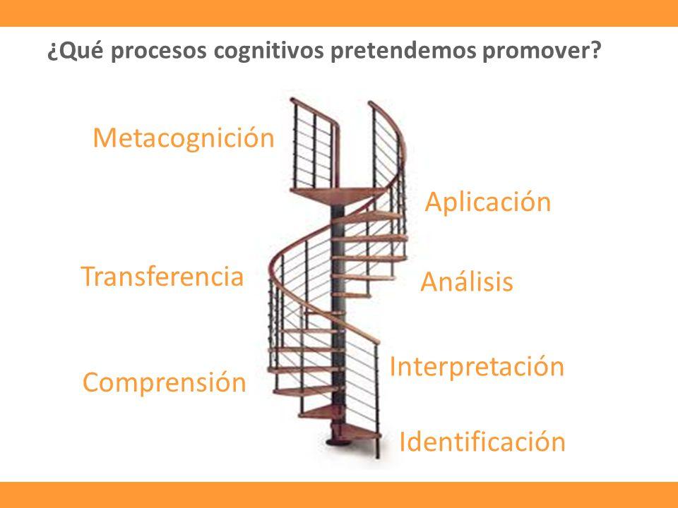 ¿Qué procesos cognitivos pretendemos promover? Identificación Comprensión Transferencia Análisis Aplicación Metacognición Interpretación