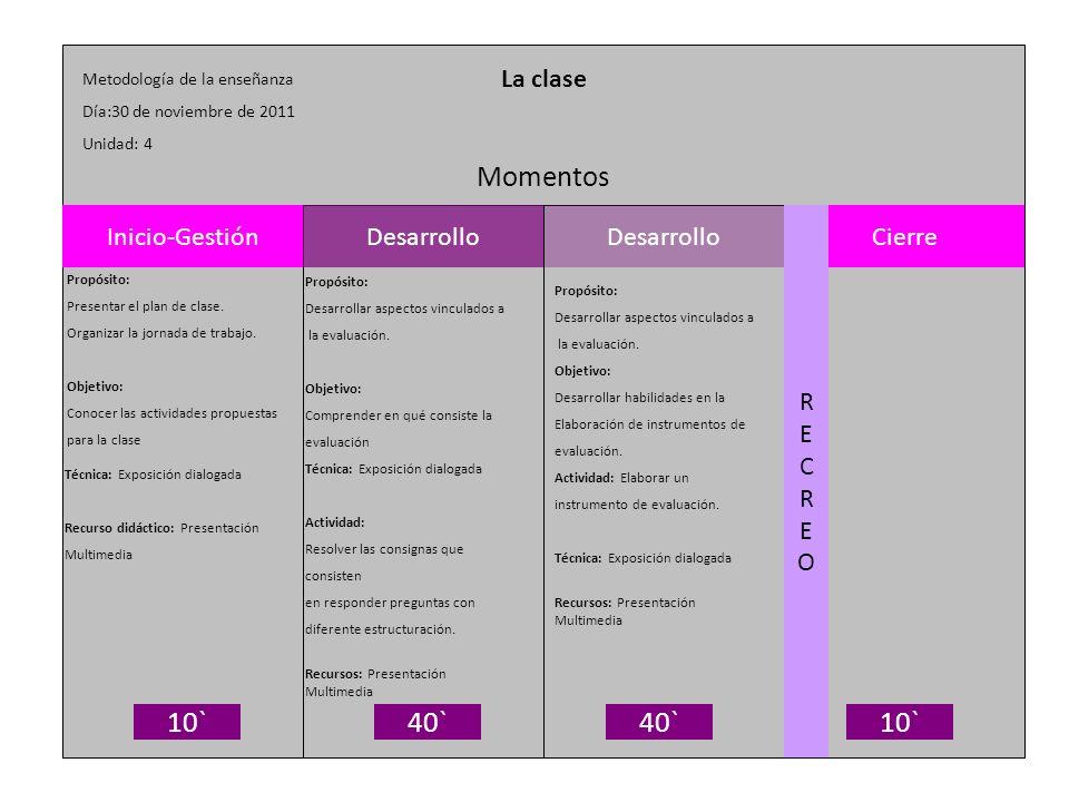 La clase Momentos Inicio-GestiónDesarrollo Cierre 10` Metodología de la enseñanza Día:30 de noviembre de 2011 Unidad: 4 Propósito: Presentar el plan d