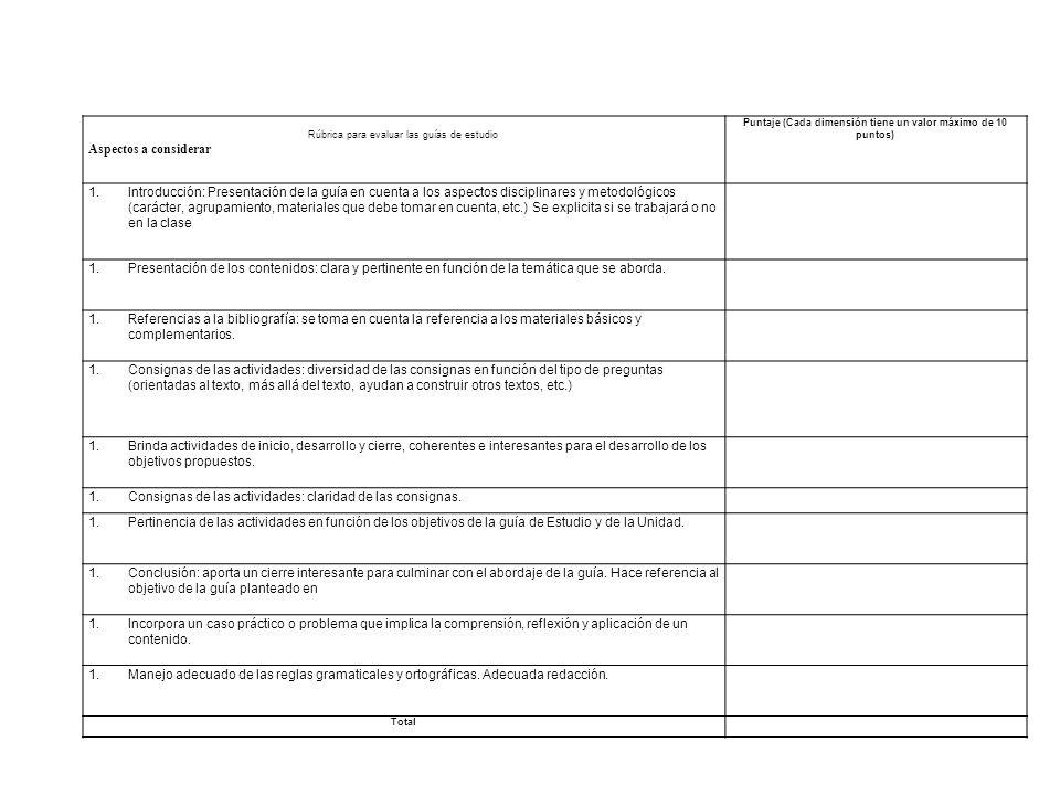 Rúbrica para evaluar las guías de estudio Aspectos a considerar Puntaje (Cada dimensión tiene un valor máximo de 10 puntos) 1.Introducción: Presentaci