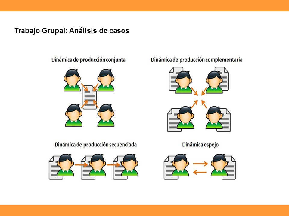 Trabajo Grupal: Análisis de casos