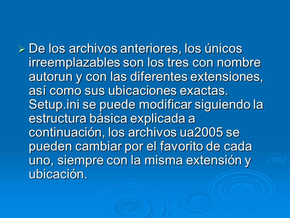De los archivos anteriores, los únicos irreemplazables son los tres con nombre autorun y con las diferentes extensiones, así como sus ubicaciones exactas.