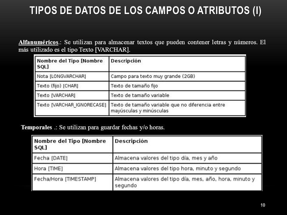 TIPOS DE DATOS DE LOS CAMPOS O ATRIBUTOS (I) 10 Alfanuméricos.: Se utilizan para almacenar textos que pueden contener letras y números.