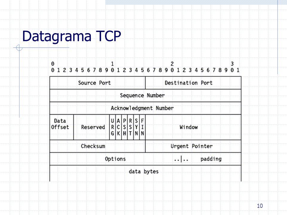 10 Datagrama TCP