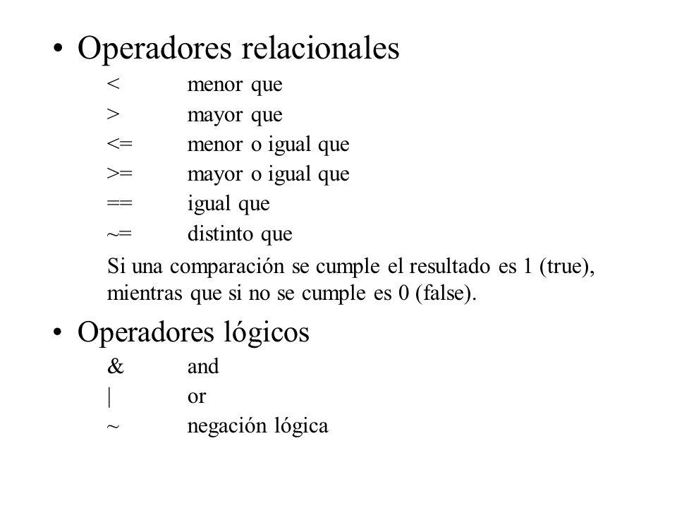 Operadores relacionales <menor que >mayor que <= menor o igual que >= mayor o igual que == igual que ~= distinto que Si una comparación se cumple el r