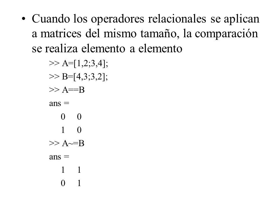 Cuando los operadores relacionales se aplican a matrices del mismo tamaño, la comparación se realiza elemento a elemento >> A=[1,2;3,4]; >> B=[4,3;3,2]; >> A==B ans = 0 0 1 0 >> A~=B ans = 1 1 0 1