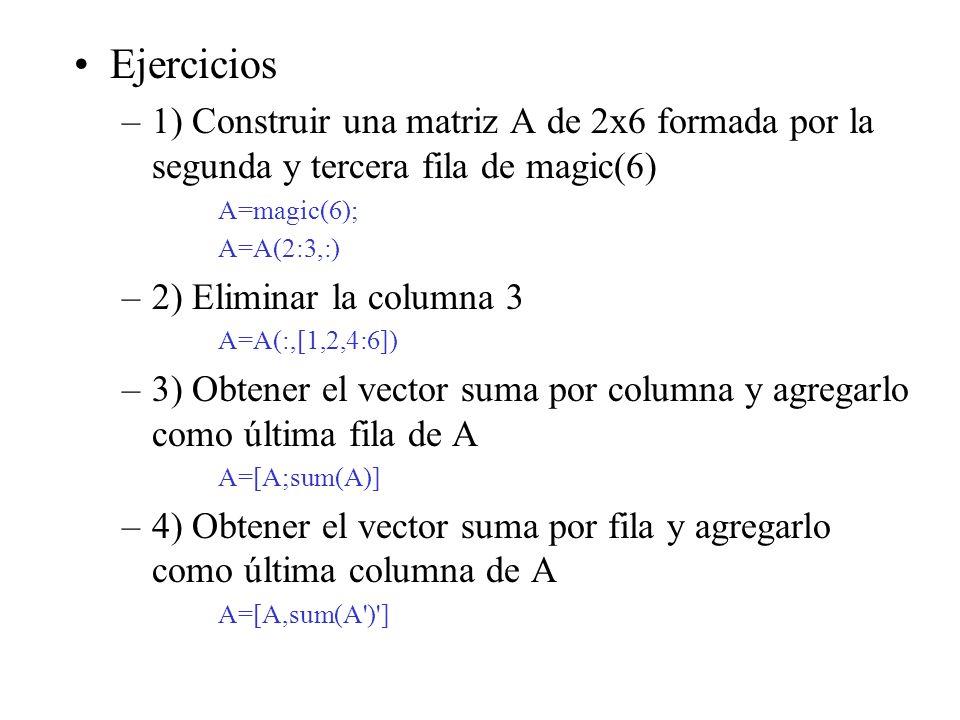 Ejercicios –1) Construir una matriz A de 2x6 formada por la segunda y tercera fila de magic(6) A=magic(6); A=A(2:3,:) –2) Eliminar la columna 3 A=A(:,[1,2,4:6]) –3) Obtener el vector suma por columna y agregarlo como última fila de A A=[A;sum(A)] –4) Obtener el vector suma por fila y agregarlo como última columna de A A=[A,sum(A ) ]