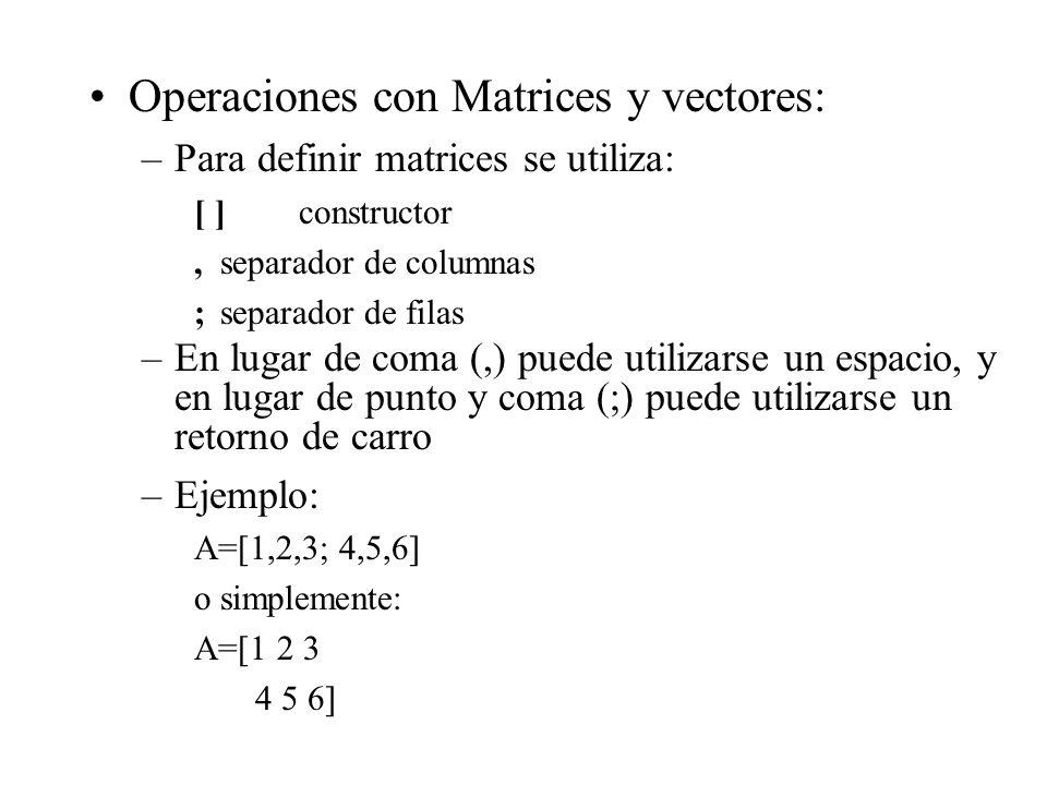 Operador (:) como índice >> A=magic(4) A = 16 2 3 13 5 11 10 8 9 7 6 12 4 14 15 1 >> A([1,3],:) 16 2 3 13 9 7 6 12 Obsérvese que también puede utilizarse un vector como índice.