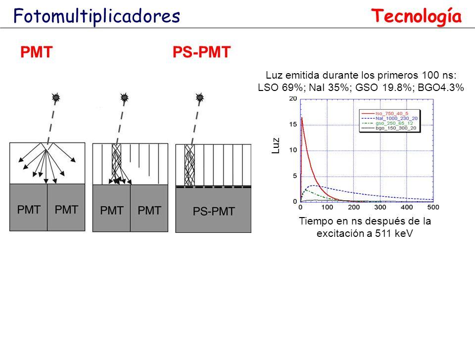 Fotomultiplicadores Luz emitida durante los primeros 100 ns: LSO 69%; NaI 35%; GSO 19.8%; BGO4.3% Tiempo en ns después de la excitación a 511 keV Luz