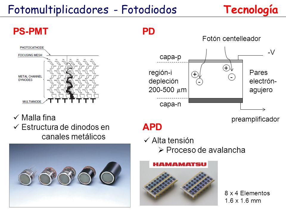 Fotomultiplicadores - Fotodiodos 8 x 4 Elementos 1.6 x 1.6 mm PD Tecnología capa-p capa-n región-i depleción 200-500 m Pares electrón- agujero Fotón c