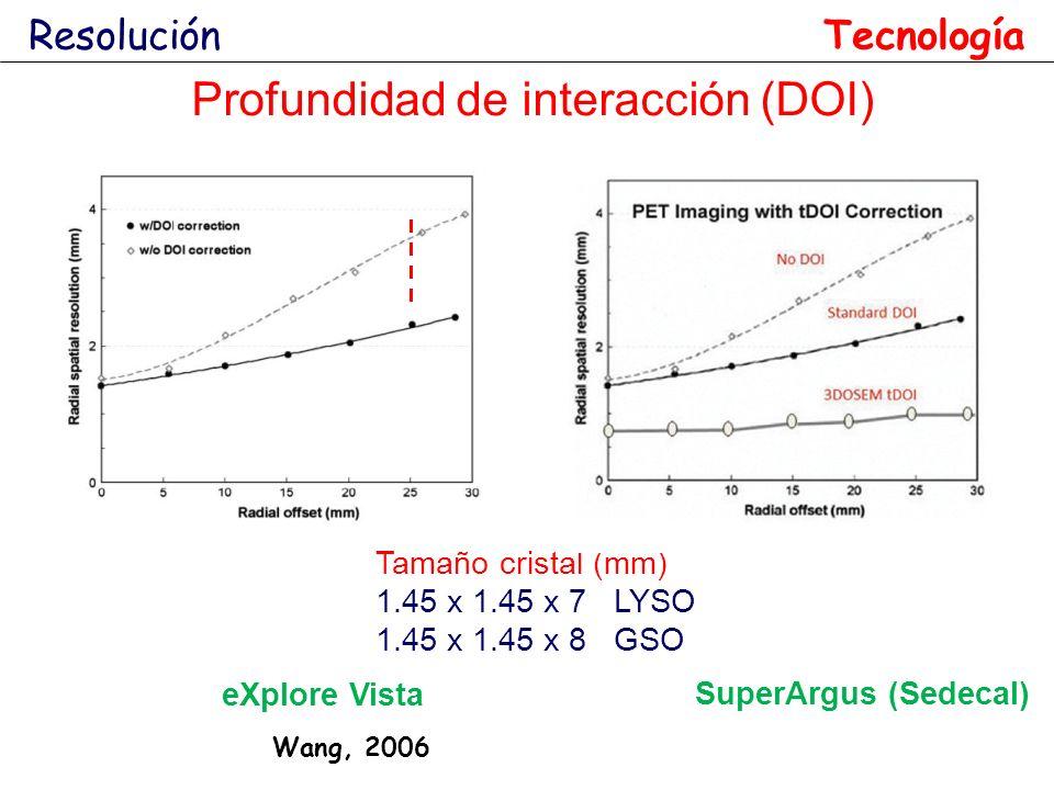 Resolución Tamaño cristal (mm) 1.45 x 1.45 x 7 LYSO 1.45 x 1.45 x 8 GSO Profundidad de interacción (DOI) eXplore Vista Wang, 2006 SuperArgus (Sedecal)
