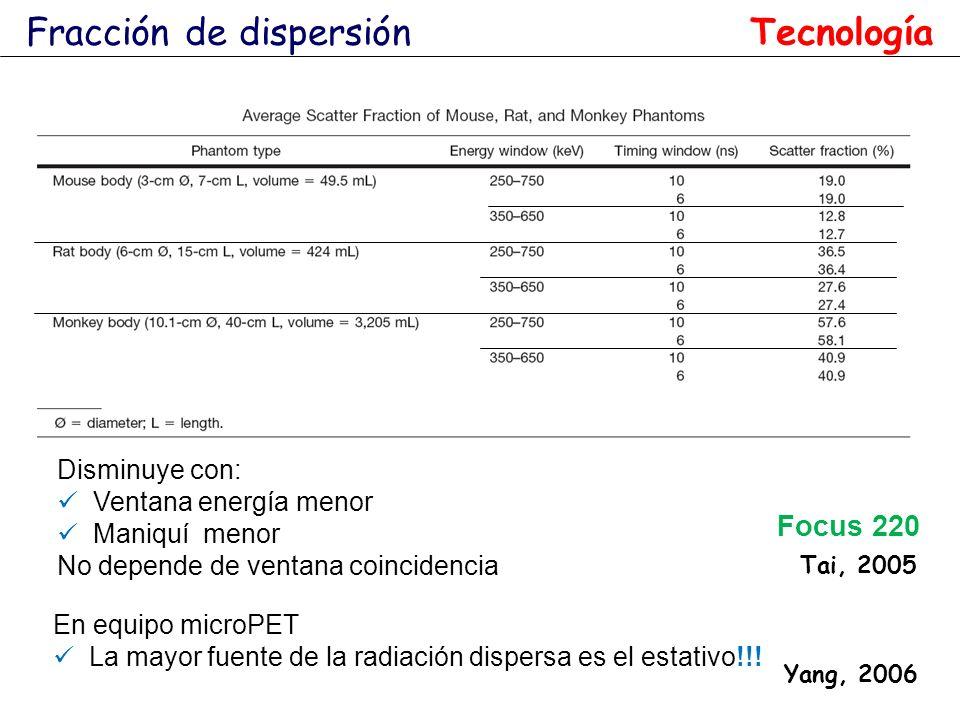 Fracción de dispersión Tai, 2005 Focus 220 Disminuye con: Ventana energía menor Maniquí menor No depende de ventana coincidencia Tecnología En equipo