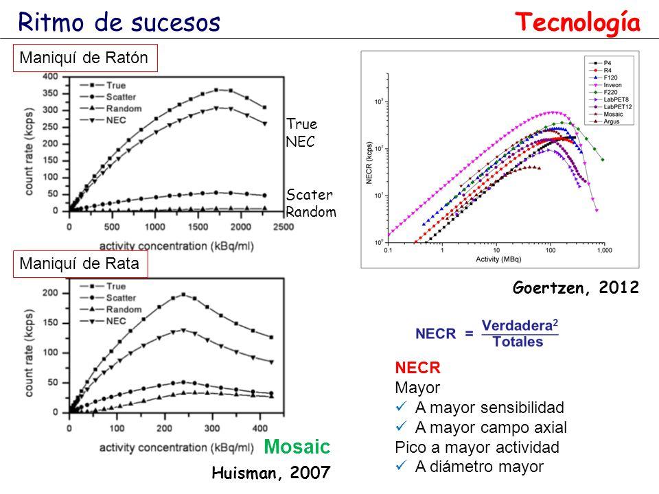Huisman, 2007 Ritmo de sucesos Mosaic True NEC Scater Random Tecnología Maniquí de Ratón Maniquí de Rata Goertzen, 2012 NECR Mayor A mayor sensibilida