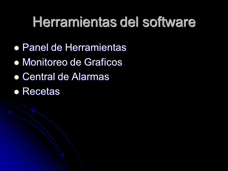 Herramientas del software Panel de Herramientas Panel de Herramientas Monitoreo de Graficos Monitoreo de Graficos Central de Alarmas Central de Alarma